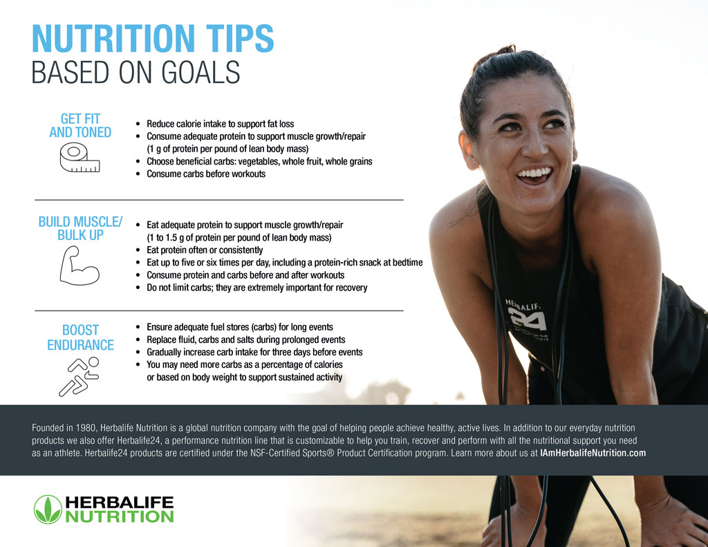 fit woman following nutrition tips based on goal