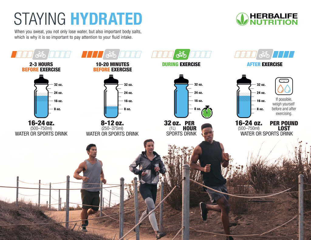 When you sweat, you not only lose water, but also important body salts, which is why it is so important to pay attention to your fluid intake. Hydration before, during and after exercise.